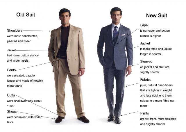 Suit, Men's Suits, Menswear,Suit Tailoring, Men's Fashion ...